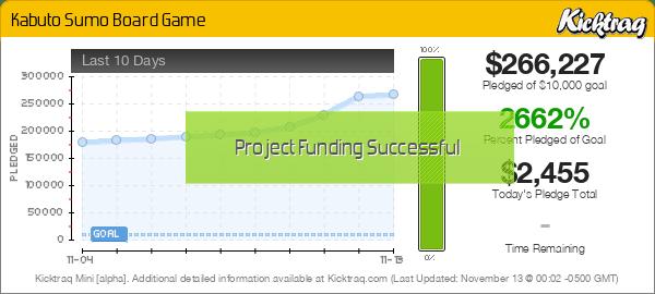 Kabuto Sumo Board Game -- Kicktraq Mini