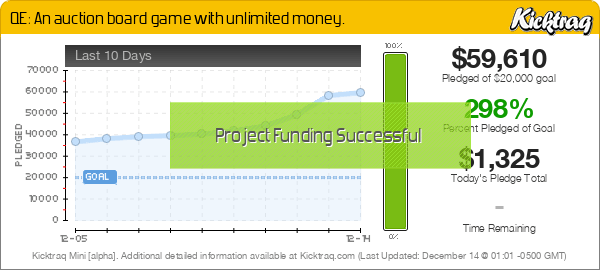 QE: An auction board game with unlimited money. -- Kicktraq Mini
