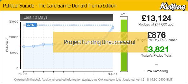 Political Suicide - The Card Game: Donald Trump Edition -- Kicktraq Mini
