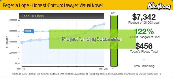 Regeria Hope - Honest/Corrupt Lawyer Visual Novel -- Kicktraq Mini