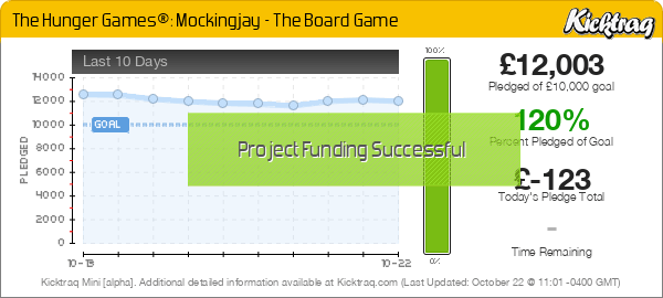 The Hunger Games®: Mockingjay - The Board Game -- Kicktraq Mini