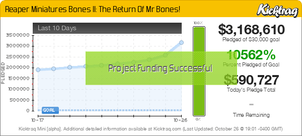 Reaper Miniatures Bones II: The Return Of Mr Bones! -- Kicktraq Mini