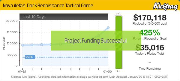 2016 Successful Kickstarter Boardgame Projects | BoardGameGeek