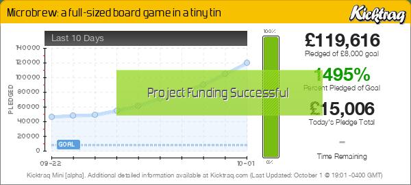 Microbrew: a full-sized board game in a tiny tin -- Kicktraq Mini