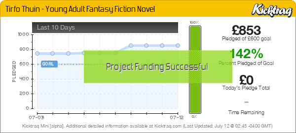 Tirfo Thuin - Young Adult Fantasy Fiction Novel -- Kicktraq Mini