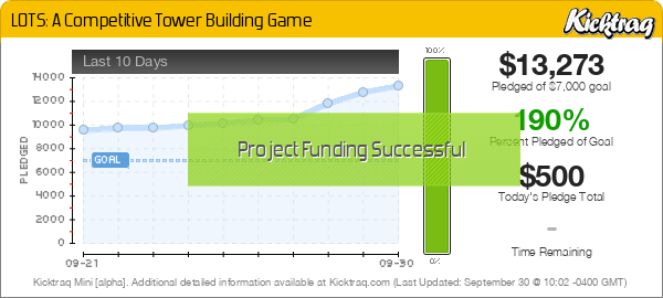 LOTS: A Competitive Tower Building Game -- Kicktraq Mini