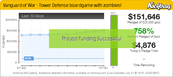 Vanguard of War - Tower Defense boardgame with zombies! -- Kicktraq Mini
