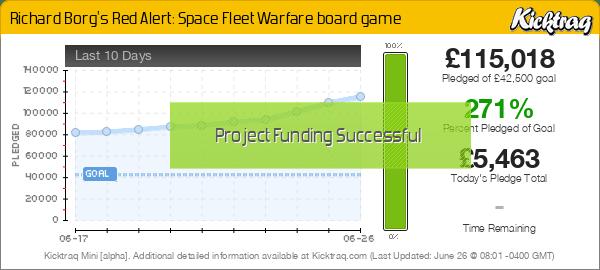 Richard Borg's Red Alert: Space Fleet Warfare board game -- Kicktraq Mini