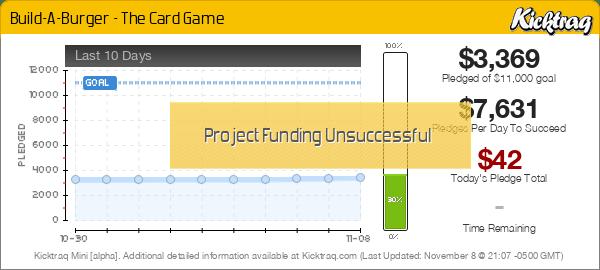 Build-A-Burger - The Card Game -- Kicktraq Mini