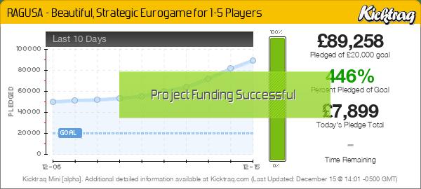 RAGUSA - Beautiful, Strategic Eurogame for 1-5 Players -- Kicktraq Mini