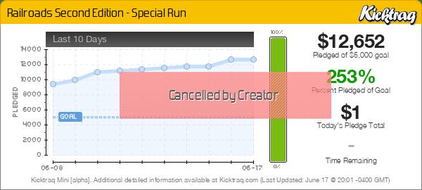 Railroads Second Edition - Special Run -- Kicktraq Mini