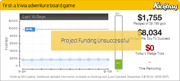 First: a trivia adventure board game -- Kicktraq Mini