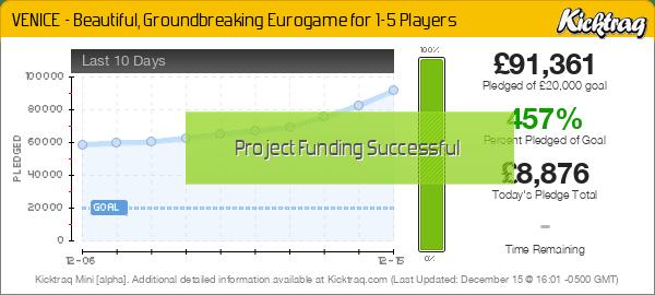 VENICE - Beautiful, Groundbreaking Eurogame for 1-5 Players -- Kicktraq Mini