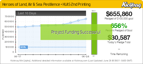 Heroes of Land, Air & Sea: Pestilence + HLAS 2nd Printing -- Kicktraq Mini