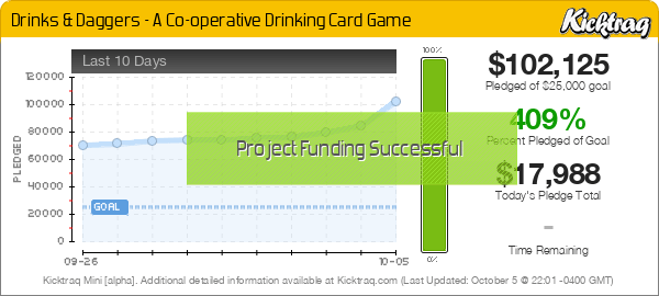 Drinks & Daggers - A Co-operative Drinking Card Game -- Kicktraq Mini