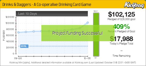 Drinks & Daggers - A Co-operative Drinking Card Game -- Kicktraq Mini