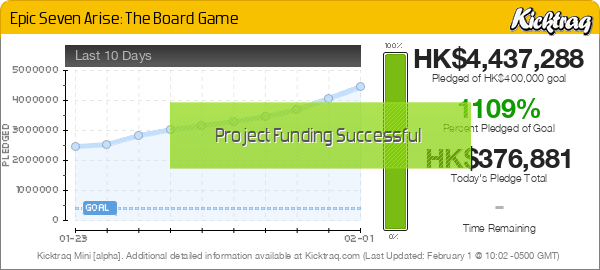 Epic Seven Arise: The Board Game -- Kicktraq Mini