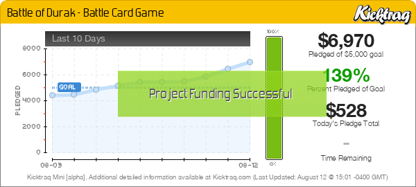 Battle of Durak - Battle Card Game -- Kicktraq Mini