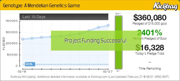 Genotype: A Mendelian Genetics Game -- Kicktraq Mini