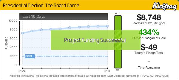 Presidential Election: The Board Game -- Kicktraq Mini