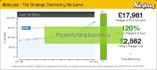 Molecular - The Strategic Chemistry Tile Game -- Kicktraq Mini