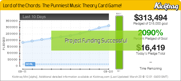 Lord of the Chords: The Punniest Music Theory Card Game! -- Kicktraq Mini