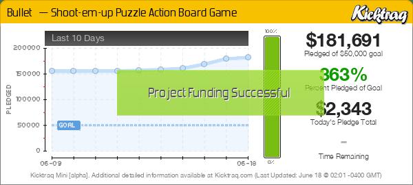 Bullet♥︎ — Shoot-em-up Puzzle Action Board Game -- Kicktraq Mini