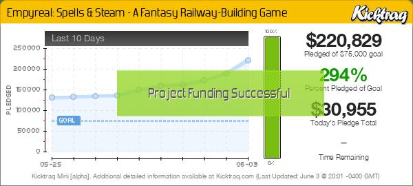 Empyreal: Spells & Steam - A Fantasy Railway-Building Game -- Kicktraq Mini