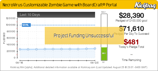 NecroVirus Customizable Zombie Game with BoardCraft® Portal -- Kicktraq Mini