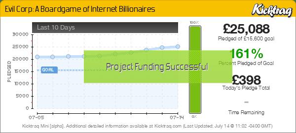 Evil Corp: A Boardgame of Internet Billionaires -- Kicktraq Mini