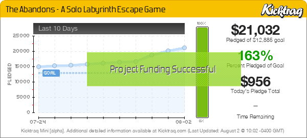 The Abandons - A Solo Labyrinth Escape Game -- Kicktraq Mini