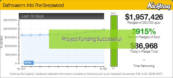 Oathsworn: Into The Deepwood -- Kicktraq Mini