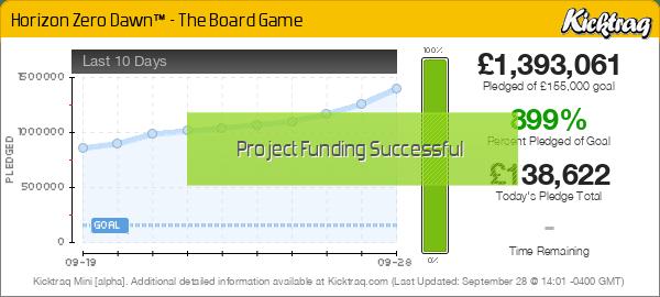 Horizon Zero Dawn™ - The Board Game -- Kicktraq Mini