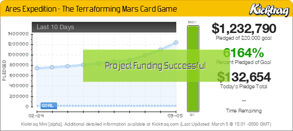 Ares Expedition - The Terraforming Mars Card Game -- Kicktraq Mini