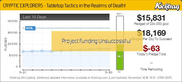 CRYPTIC EXPLORERS - Tabletop Tactics in the Realms of Death! -- Kicktraq Mini