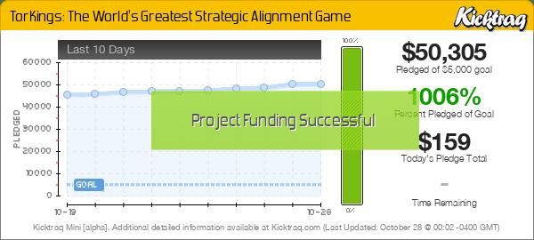 TorKings: The World's Greatest Strategic Alignment Game -- Kicktraq Mini