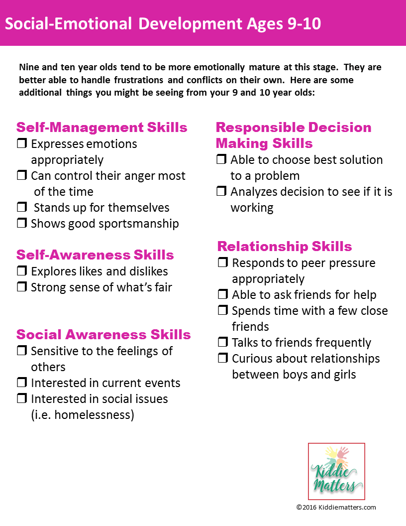 Social Emotional Development Checklists For Kids and Teens ...