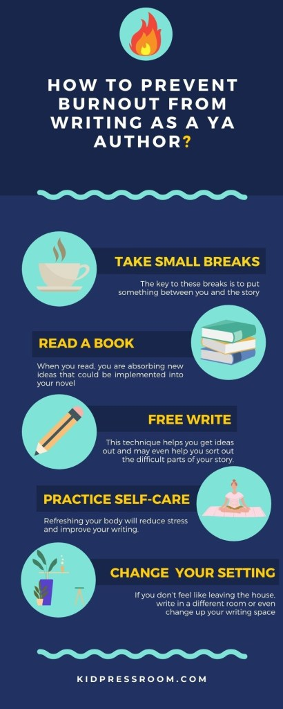 Useful Tips to Prevent Writing Burnout Infographic - KIDPRESSROOM