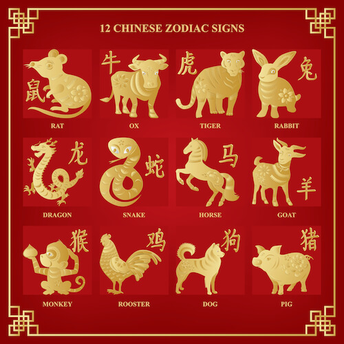 Chinese New Year Facts For Kids Lunar New Year 2020