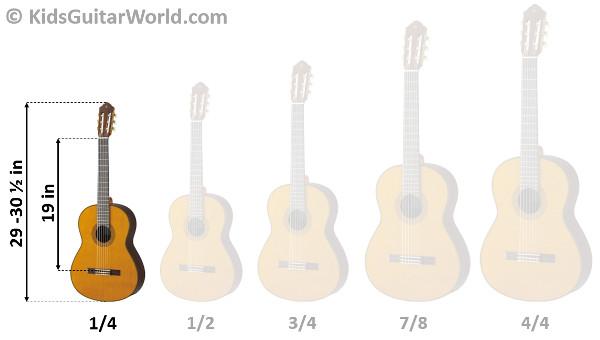 Acoustic Guitar Neck Dimensions