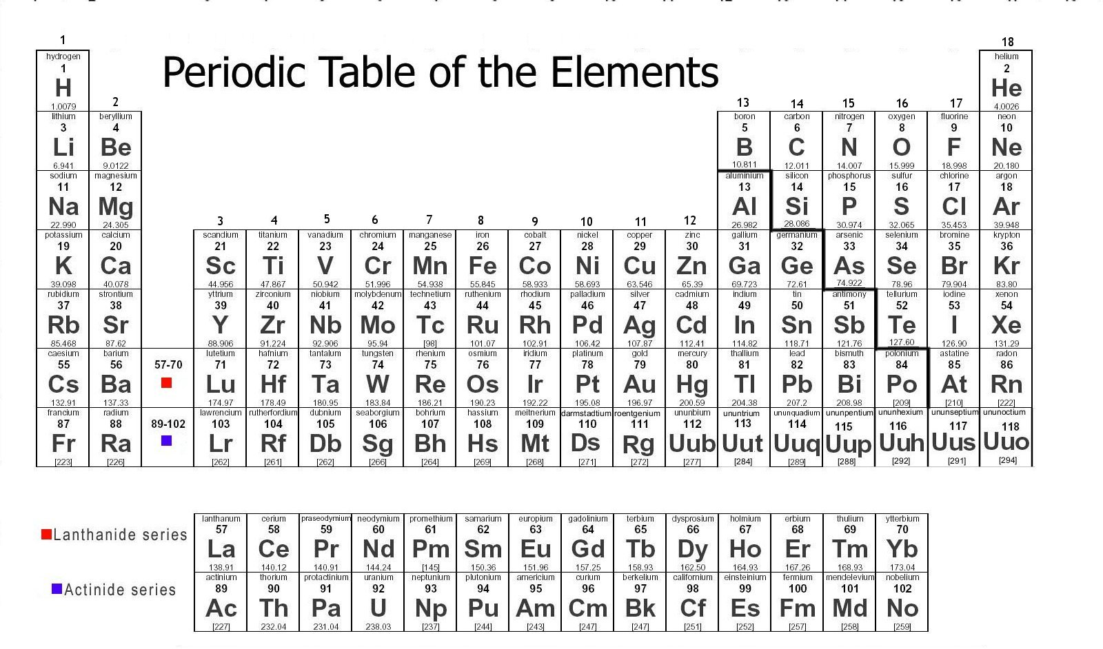 Printable Periodic Table Of The Elements