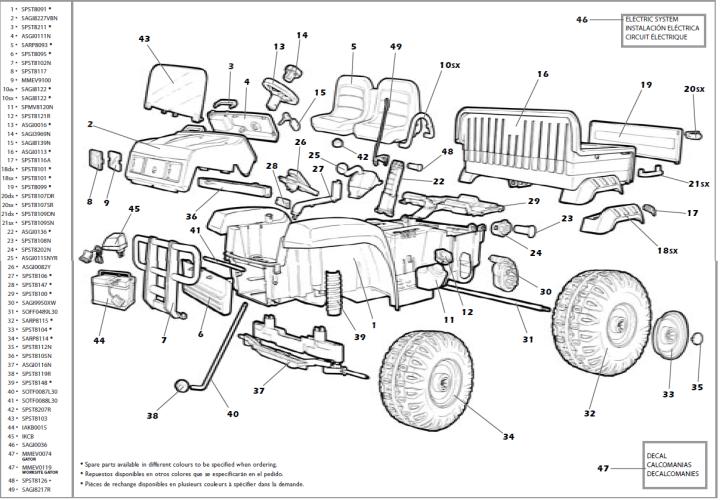 Toy John Deere Gator Wiring Diagram