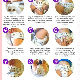 Reusable Cloth Nappy Fit Guide Nursery Guide
