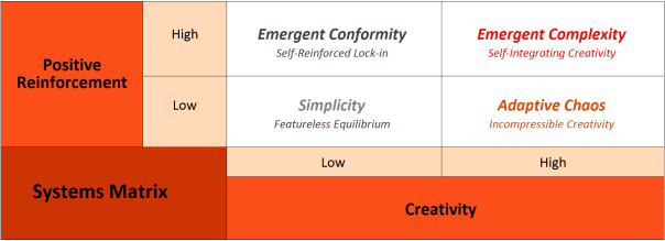 creativity-and-reinforcement-001
