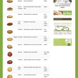 potatorecipes.ca