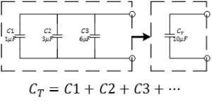 Capacitancia equivalente de condensadores en paralelo (CEKIT S.A., 2008)