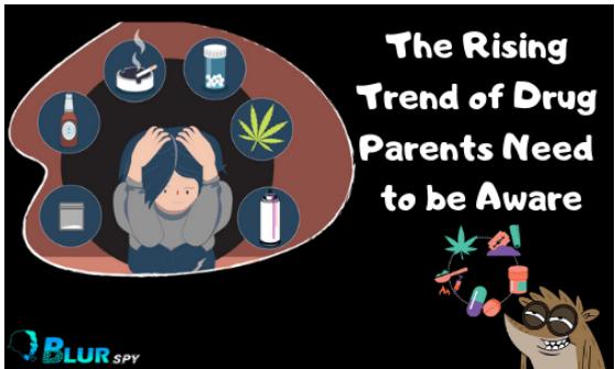 Trend of Drug