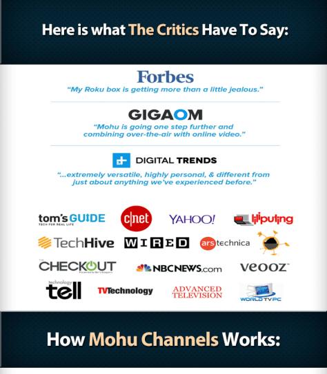 Mohu Channels