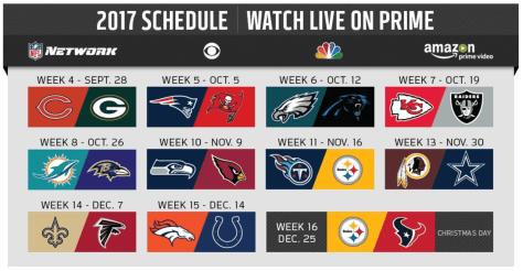 Amazon Prime Thursday Night Football