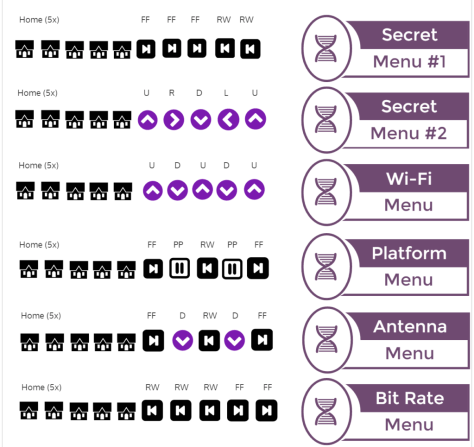 Roku Secret Menu 2